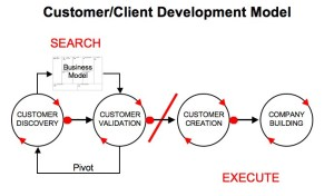 CustomerDevModel.ppt2