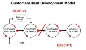 CustomerDevModel.ppt2